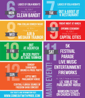 Come Out with Pride Orlando 2014