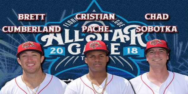 The Florida State League announced its 2018 All-Star Game rosters on Friday, and Brett Cumberland, Cristian Pache and Chad Sobotka will represent the Florida Fire Frogs for the North squad.